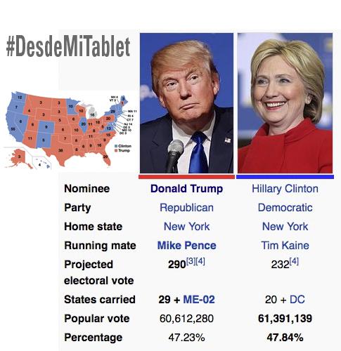 desde-mi-tablet-elecciones-2016-hillary-clinton-donald-trump-presidente-integrate-news-espanol